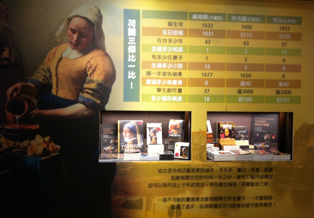 Vermeer: Master of Light ---珍珠之光-透識維梅爾充滿秘密的光影世界  2014/03/04 (1/6)
